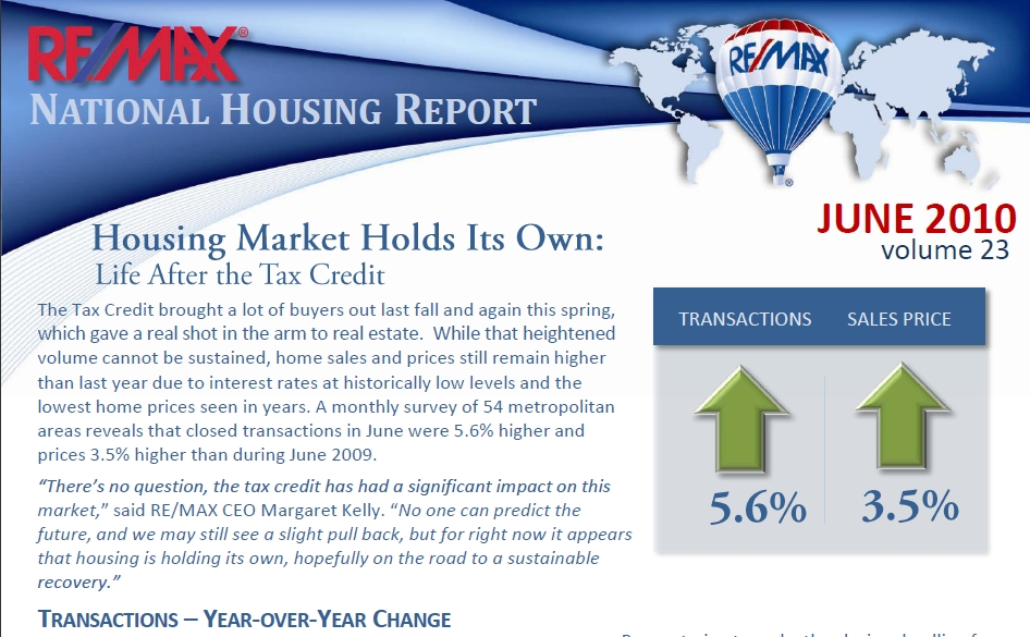 Arizona Housing Market Reports